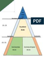 f 1 Modelo Cip Ok Estructura Curricular Carrera Ingeniería