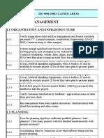 process Audit