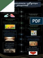 infografía grupo 2_11A
