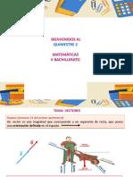 II Q Bachillerato Repaso y sumas de vectores