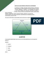 FACTORES DE LOS CUALES DEPENDE EL PROCESO DE LA ENFERMEDAD