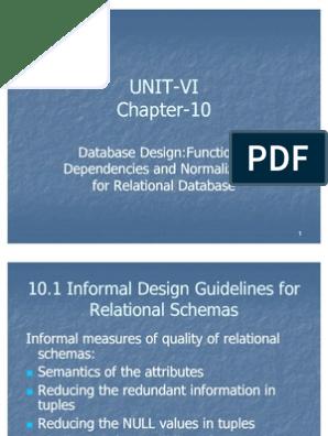 Database Design Functional Dependencies And Normalization Relational Database Data Management