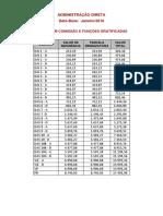 Administracao Direta Consolidado 2013 3