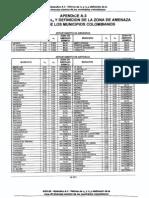 clasificación sísmica municipios de colombia