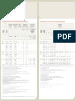 3_PV_Table_10--b9b6423610b1b1fcb5ca6b352eeba3e2