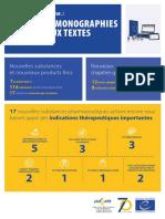 01_infographie_pheur_nouvelles_monographies_et_nouveaux_textes_2019