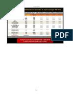 Plano de Estudos Aprovação Ágil - PRF 2020
