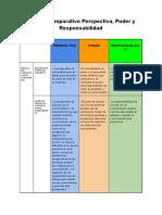 Cuadro Comparativo Perspectiva, Poder y Responsabilidad Tdc