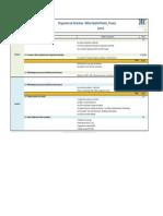 Programme MI_QPP