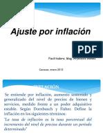 7) UNIDAD I CONTINUACIÓN  PUNTO 1.3 AJUSTE POR INFLACIÓN