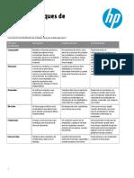 Los seis enfoques de liderazgo (PDF)