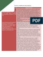 Apéndice 1_Yolenis_Gutiérrez (2)