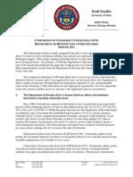 Colorado SOS report on noncitizens