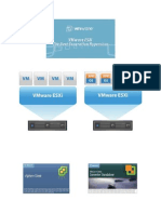 tutoriel_vmware_esxi_4