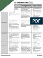 Historical Thinking Chart_Spanish_0