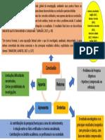 conclusão - elementos e estrutura