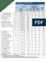 Categorization-Classification Table_12052017 (2)