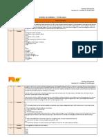 Cenários de resposta - unidade 2