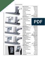 Proizvodnja metalnih dijelova CNC struganjem i glodanjem – HIDRAULIKA-FLEX