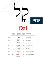 Hebrew Language Qal