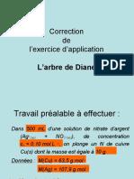 Correction_de_l_exercice_d_application
