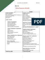 Annexes_Bilan financier