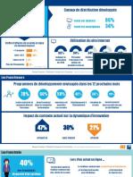 BPCE Franchise 2017 Digital Mini Rapport 4_v2601