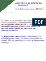 TD-diagrammi_miscele