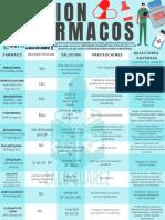 MEDICAMENTOS TABLA PART2
