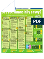 Are You Financially Savvy?