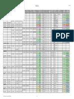 DTCO 3.0 - Uebersicht Overview 2018-02-26_en