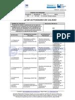 FGPR_220_06 - Matriz de Actividades de Calidad