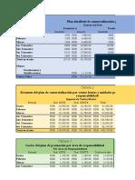 Presupuesto Empresarial - Plan Táctico de Ventas