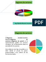 GRAFICA DE SECTORES