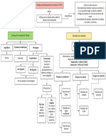 Mapa conceptual VPPB