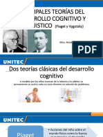 Contenido Semanal 2 Principales Teorías Del Desarrollo Cognitivo y Lingüistico (