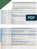 Catalogue Complet Des Opérations Standardisées (Arr 32)(1)