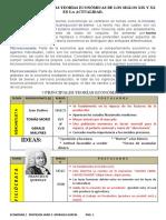 9 b 1.3.2 Influencia de Las Teorías Económicas en El Sistema Económico Actual