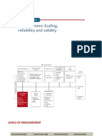 Chapter 12 - Measurement-scaling, reliability and validity