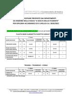 Elenco-materia-a-scelta-BIENNIO-2020-2021