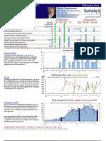 Carmel Highlands Homes Market Action Report Real Estate Sales for Feb 2011