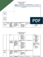 RPT-2021-Bahasa-Melayu-Tingkatan-1-KSSM-sumberpendidikan