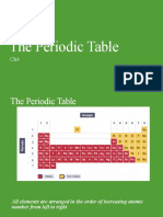 Ch4 the Periodic Table
