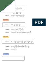 divergente rotacional gradiente laplaciano