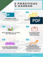 12_Infografi_a_pra_cticas_y_principios_de_Kanban