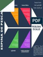 Unidad 2 - Tarea 3 - Analizar causantes en Salud_Francisco Osorio