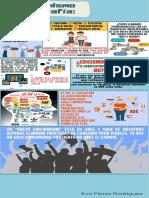 Infografia Consumismo