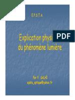 cours1-Explication physique du phenomene lumière