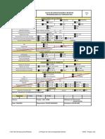 datasheets Transmissores de temperatura