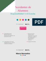 ACCIDENTES DE ALUMNOS - BA Desde Adentro
